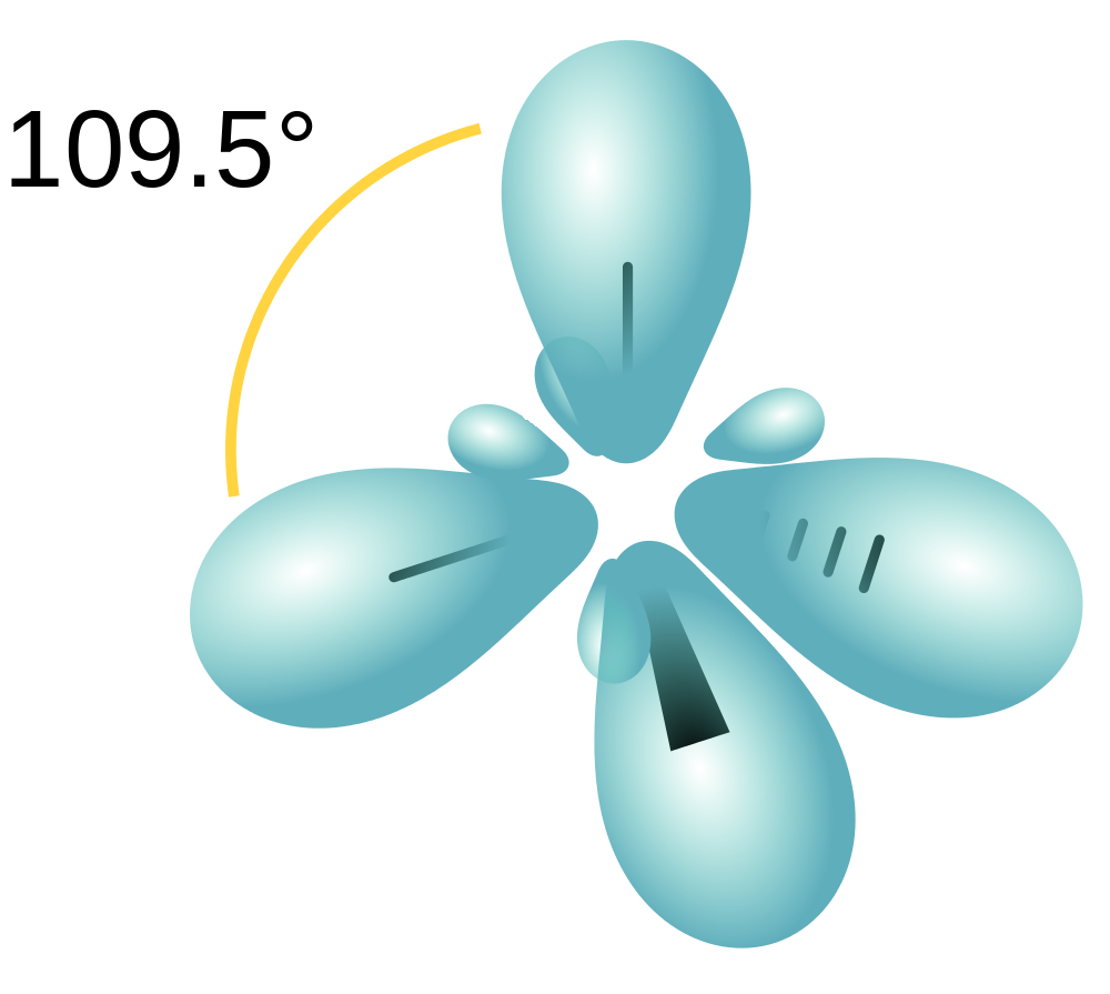 Figure #.#. Depiction of a tetrahedral carbon atom having four sp3 hybridized orbitals.