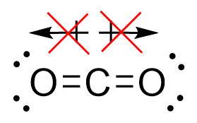 CO2_no_net_dipole