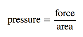 pressure=force/area