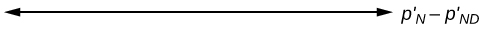 This is a horizontal axis with arrows at each end. The axis is labeled p'N - p'ND