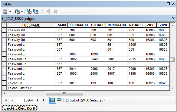 Screenshot of Attribute Table