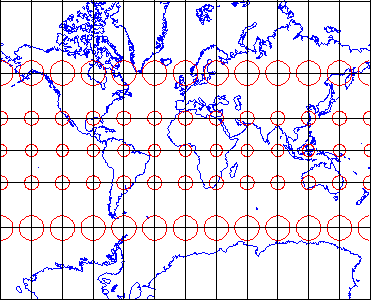 World map projection showing distortion ellipses that illustrate distortion pattern characteristic of an conformal projection