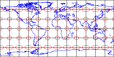 World map projection showing distortion ellipses that illustrate distortion pattern characteristic of an equaidistant projection