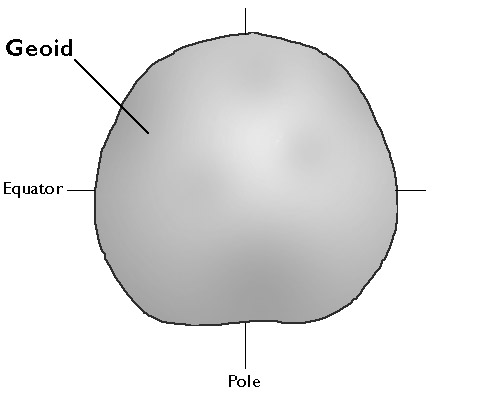 Diagram of a Geoid