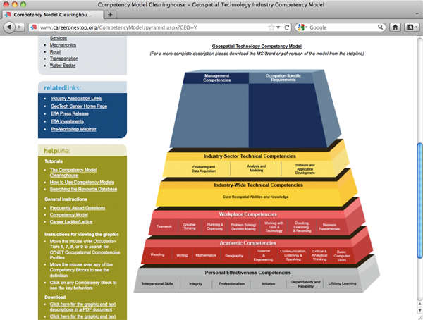 Screen capture of the Department of Labor's Geospatial Technology Competency Model site