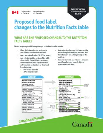 Health Regulations Food Preparation Alberta Course