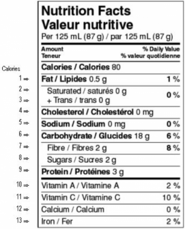 The nutrition facts table nutrition and labelling for for Nutrition facts table template