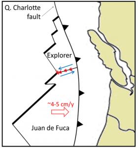 Juan de Fuca and Explorer Plates [SE]