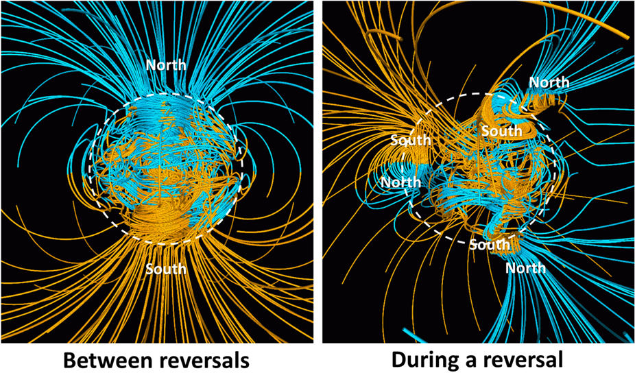 Earths Magnetic Field Reversal 9.3 Earth's Magnetic...
