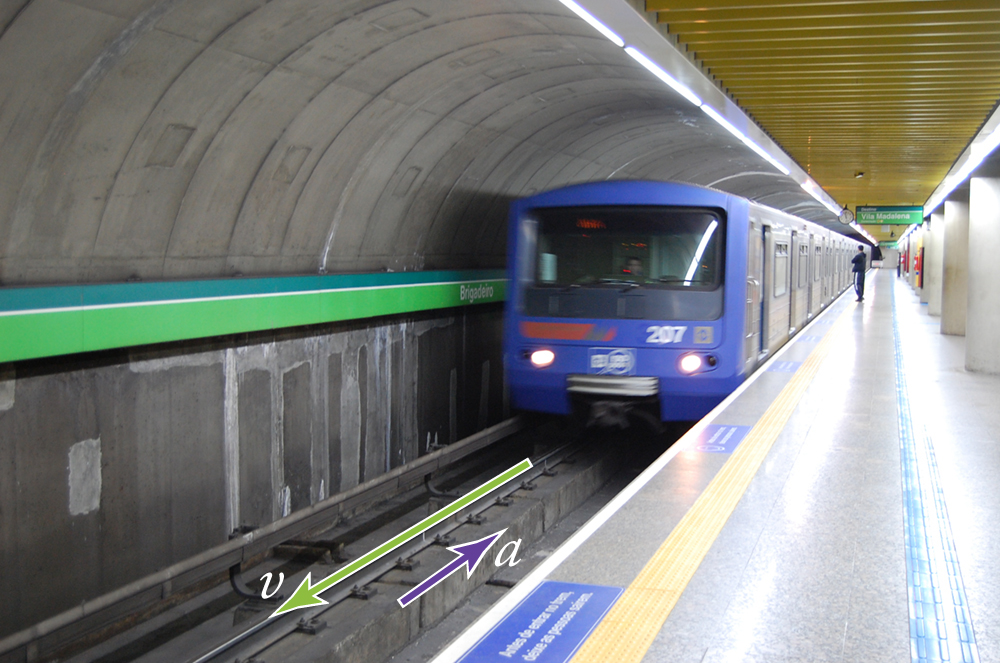 A subway train arriving at a station. A velocity vector arrow points along the track away from the train. An acceleration vector arrow points along the track toward the train.