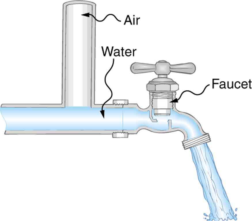 The Picture Shows Water Gushing Out Of A Water Tap. The Faucet In The Tap