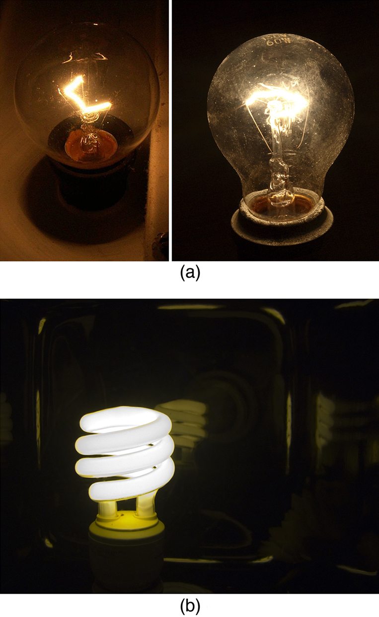Electric Power And Energy College Physics Circuit Light Bulb The Image On Left Is A Photograph Of