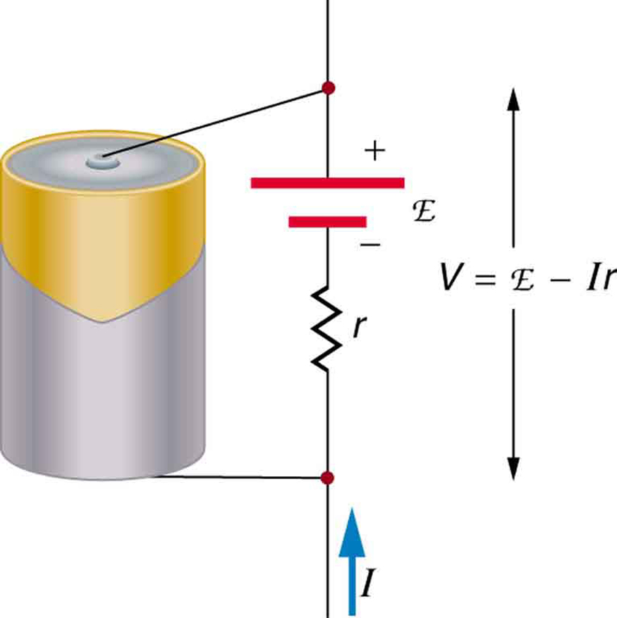 Electromotive Force Terminal Voltage College Physics