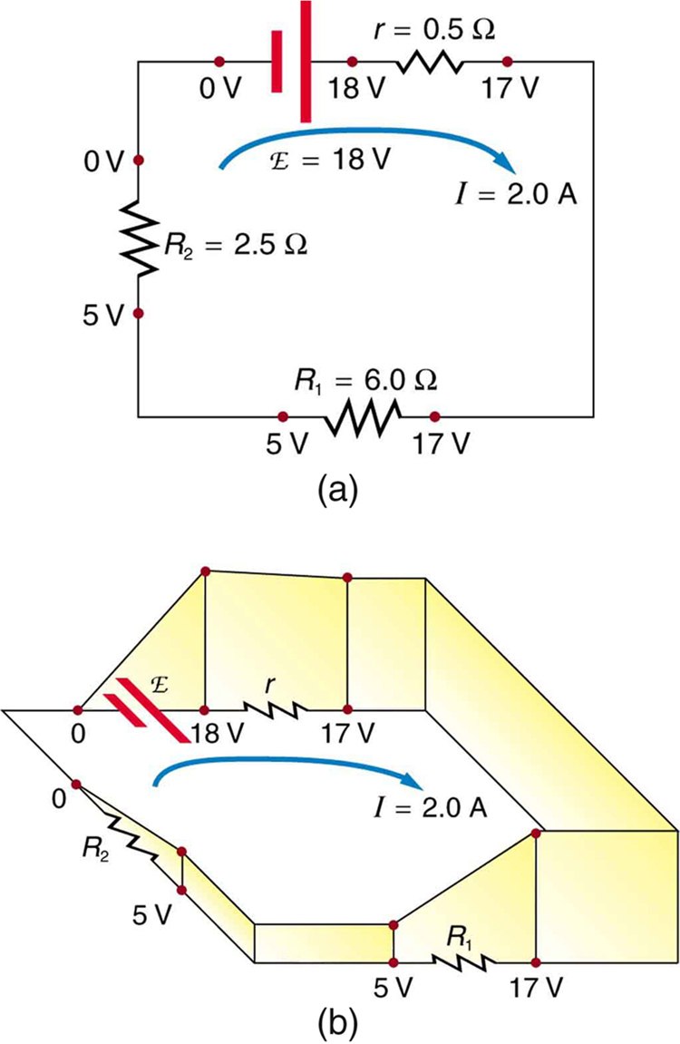 Kirchhoffs Rules College Physics Electric Circuits Resistors In Series And Parallel Free Part A Shows Schematic Of Simple Circuit That Has Voltage Source