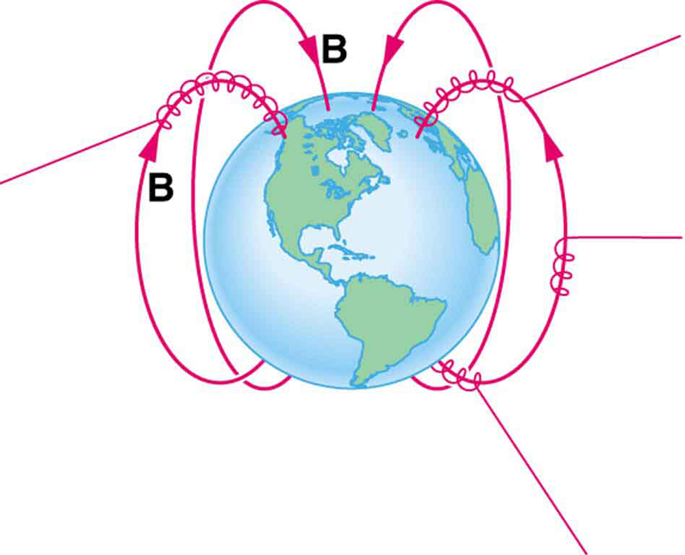 Force On A Moving Charge In Magnetic Field Examples And Geomagnetic Detector Circuit Diagram Of The Earth Showing Its Lines Running From South Pole Out