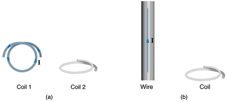 The first part of the figure shows two single loop coils. The coil one is held vertical with a current shown to flow in anti clockwise direction. The second coil, coil two is held horizontal. The two coils are shown to be held perpendicular to each other. The second image shows a wire held vertical carrying a current in upward direction. There is a single loop coil next to the wire held horizontal.