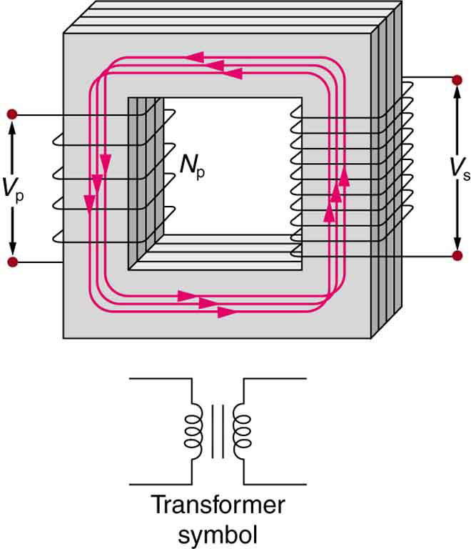 Transformers – College Physics