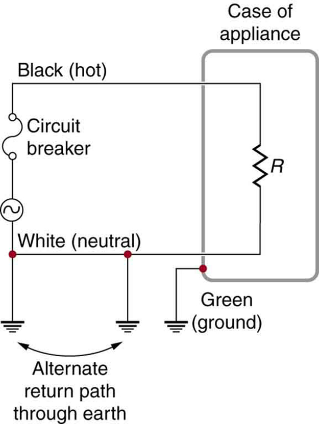 Electrical Safety: Systems and Devices – College Physics