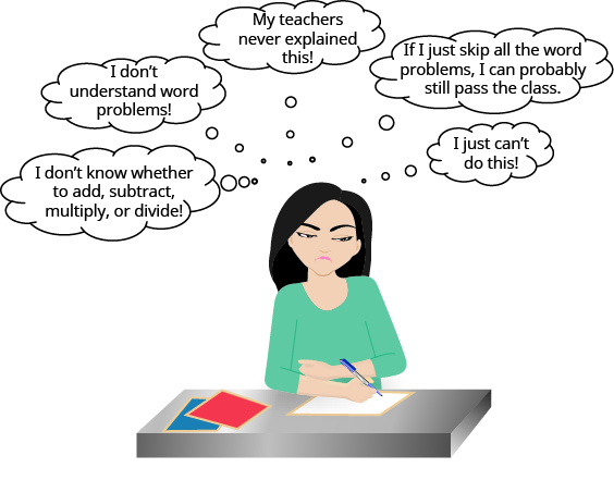 """A cartoon image of a girl with a sad expression writing on a piece of paper is shown. There are 5 thought bubbles. They read, """"I don't know whether to add, subtract multiply, or divide!,"""" then """"I don't understand word problems!,"""" then """"My teachers never explained this!,"""" then """"If I just skip all the word problems, I can probably still pass the class,"""" and lastly, """"I just can't do this!"""""""