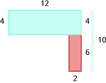An image of a blue horizontal rectangle attached to a red vertical rectangle is shown. The top is labeled 12, the side of the blue rectangle is labeled 4. The whole side is labeled 10, the blue portion is labeled 4 and the red portion is labeled 6. The width of the red rectangle is labeled 2.