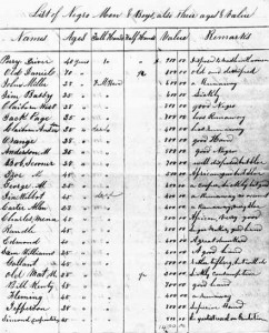 "A list entitled  ""Negro Men and Boys, also their ages and vales"""