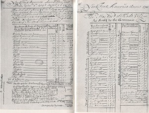 A ledger showing the type, number, and value of different types of furs.