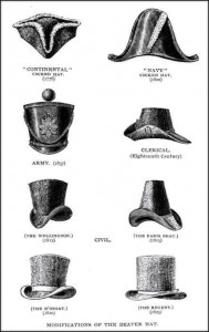 Different styles of hats from 1776 to 1825.