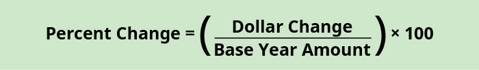 Percent change equals dollar change divided by base year amount, multiplied by 100.