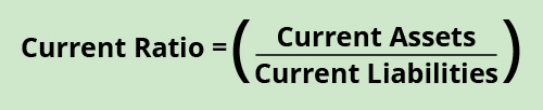 Current ratio equals current assets divided by current liabities.