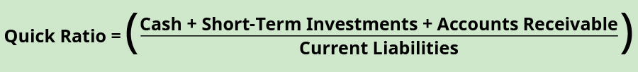 Quick ratio equals cash plus short-term investments plus accounts receivable, divided by current liabilities.