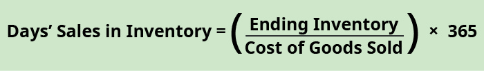 Days' sales in inventory equals ending inventory divided by cost of goods sold, times 365.