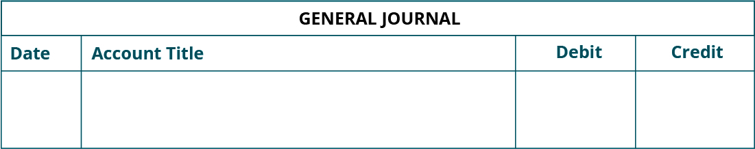 A blank page from an accounting journal. The top line is labeled General Journal. Below that are four columns, labeled from left to right: Date, Account Title, Debit, Credit.