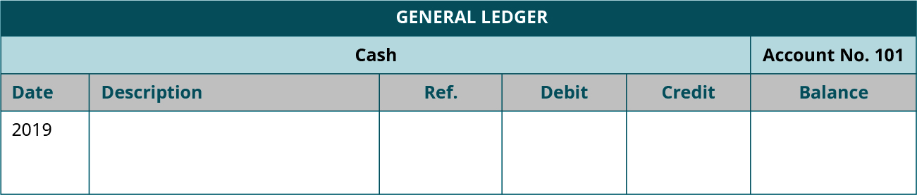 """A General Ledger titled """"Cash Account No. 101"""" with four columns labeled from left to right: Date, Description, Reference, Debit, Credit, Balance. Date 2019. Remaining columns are blank."""