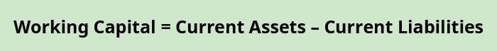 Formula: Working Capital equals Current Assets minus Current Liabilities.