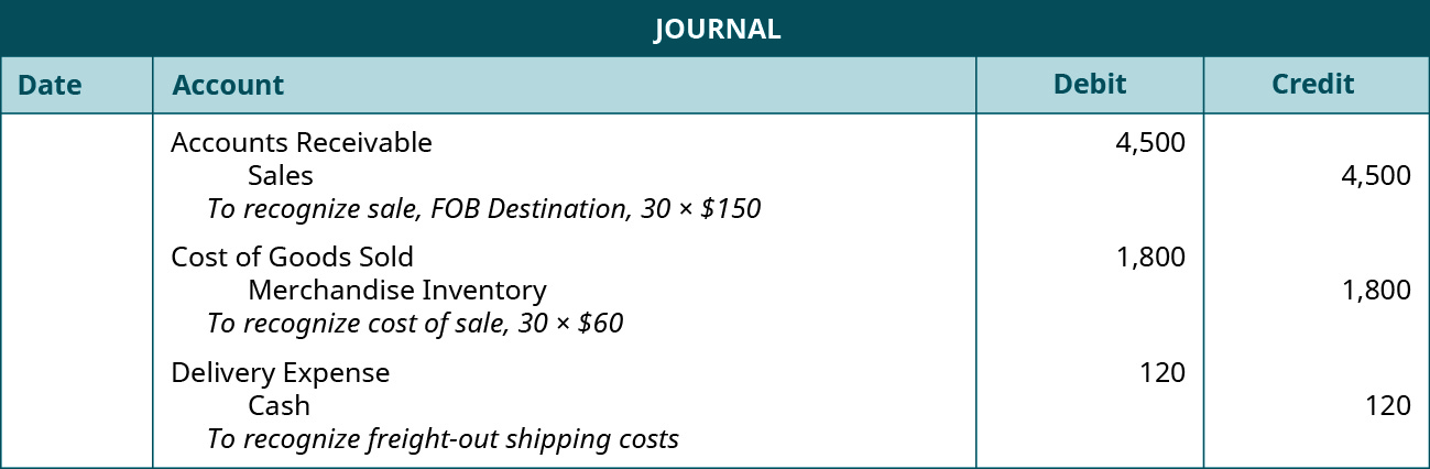 """A journal entry shows a debit to Merchandise Inventory for $1,000 and credit to Cash for $1,000 with the note """"to recognize freight-in shipping costs."""""""
