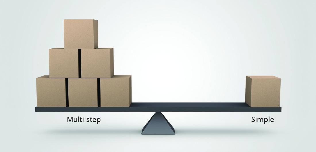 Balance scale showing multi-step balancing simple.