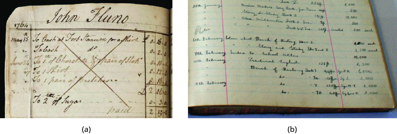 Examples of accounting books of record.