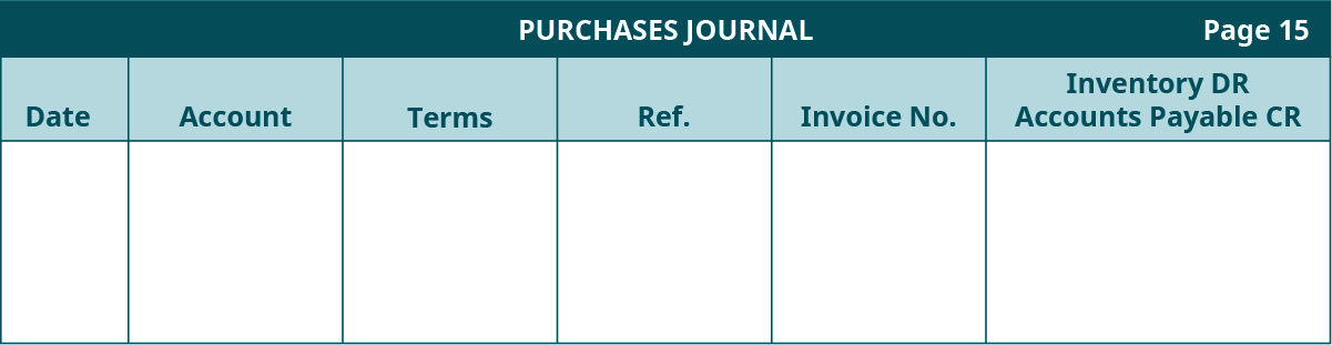 Purchases Journal template, page 15. Six columns, labeled left to right: Date, Account, Terms, Reference, Invoice Number, Inventory Debit Accounts Payable Credit.
