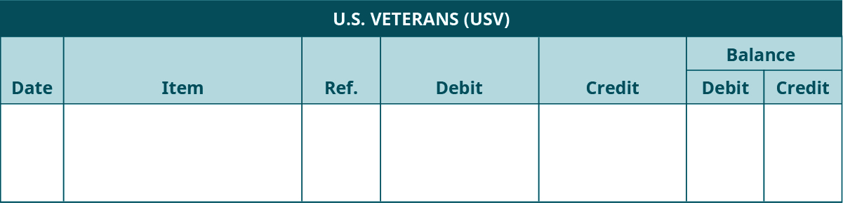 Accounts Receivable Subsidiary Ledger template. U.S. Veterans (USV). Seven columns, labeled left to right: Date, Item, Reference, Debit, Credit. The last two columns are headed Balance: Debit, Credit..