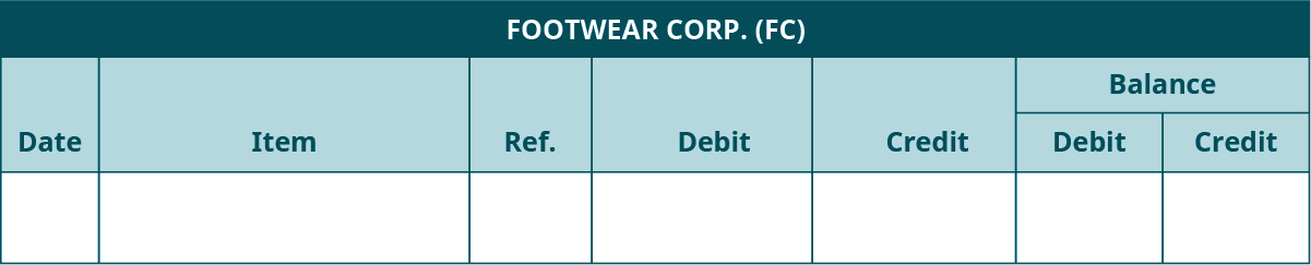 Accounts Payable Subsidiary Ledger template. Footwear Corp. (FC). Seven columns, labeled left to right: Date, Item, Reference, Debit, Credit. The last two columns are headed Balance: Debit, Credit.