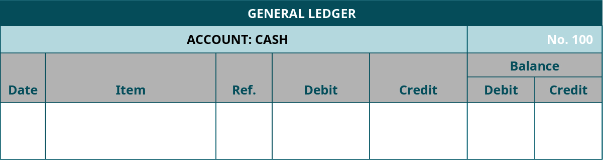 General Ledger template. Cash Account, Number 100. Seven columns, labeled left to right: Date, Item, Reference, Debit, Credit. The last two columns are headed Balance: Debit, Credit.