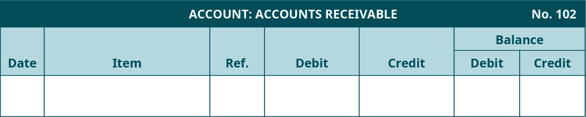 General Ledger template. Accounts Receivable Account, Number 102. Seven columns, labeled left to right: Date, Item, Reference, Debit, Credit. The last two columns are headed Balance: Debit, Credit.