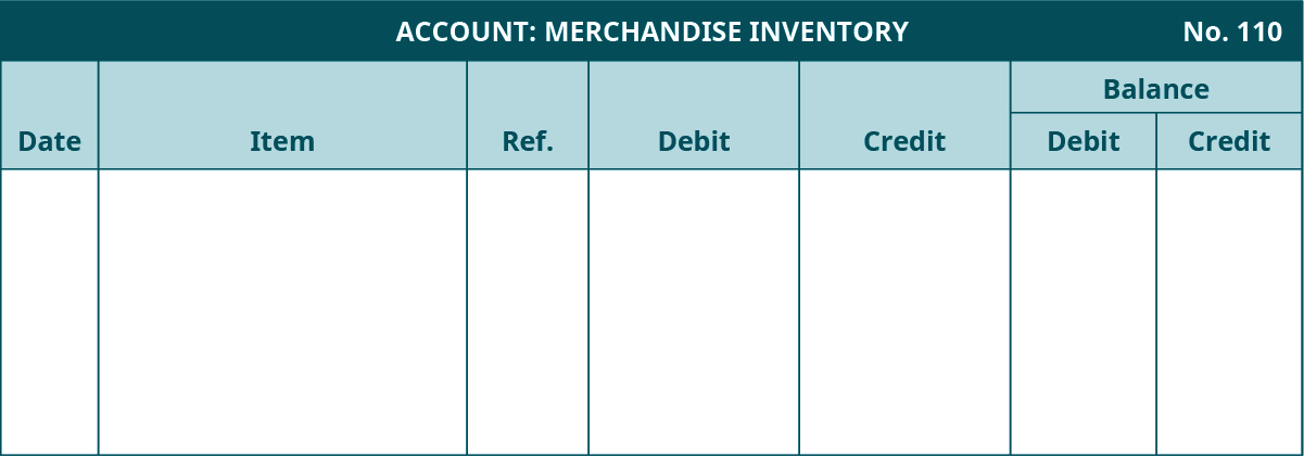 Account Receivable Ledger Template from opentextbc.ca