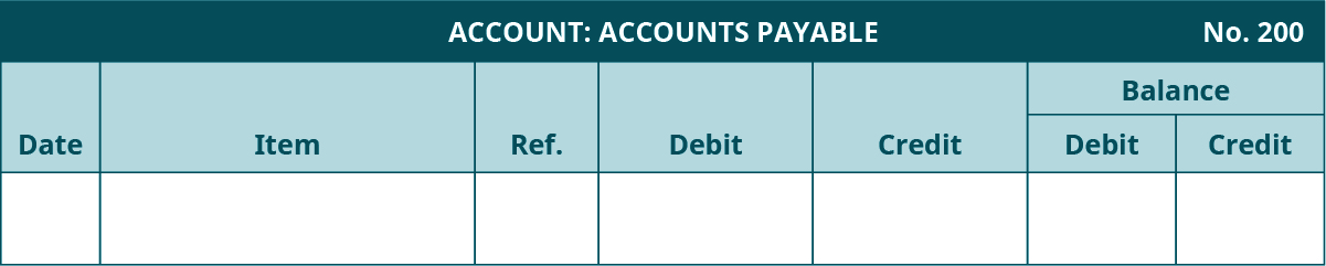General Ledger template. Accounts Payable Account, Number 200. Seven columns, labeled left to right: Date, Item, Reference, Debit, Credit. The last two columns are headed Balance: Debit, Credit.