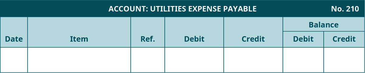 General Ledger template. Utilities Expense Payable Account, Number 210. Seven columns, labeled left to right: Date, Item, Reference, Debit, Credit. The last two columns are headed Balance: Debit, Credit.