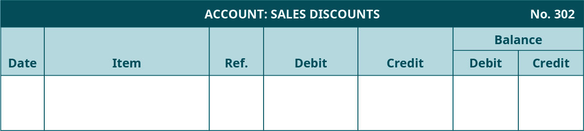 General Ledger template. Sales Discounts Account, Number 302. Seven columns, labeled left to right: Date, Item, Reference, Debit, Credit. The last two columns are headed Balance: Debit, Credit.