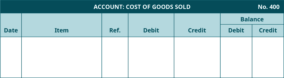 General Ledger template. Cost of Goods Sold Account, Number 400. Seven columns, labeled left to right: Date, Item, Reference, Debit, Credit. The last two columns are headed Balance: Debit, Credit.