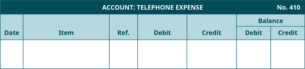 General Ledger template. Telephone Expense Account, Number 410. Seven columns, labeled left to right: Date, Item, Reference, Debit, Credit. The last two columns are headed Balance: Debit, Credit.