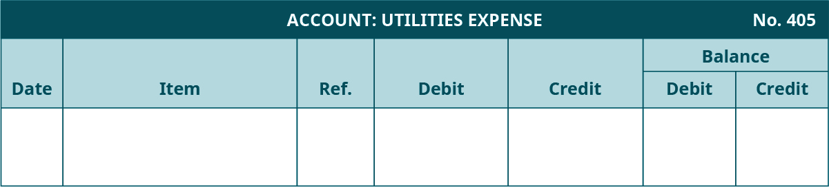 Utilities Expense Account, Number 418. Seven columns, labeled left to right: Date, Item, Reference, Debit, Credit. The last two columns are headed Balance: Debit, Credit.