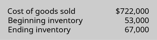 Cost of Goods Sold $722,000. Beginning Inventory 53,000. Ending Inventory 67,000.